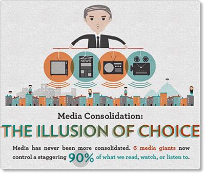 mediaConsolidation